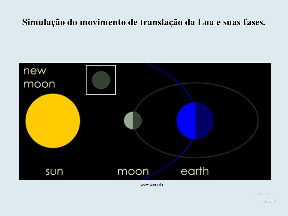 As Fases da Lua créditos: www.cea.inpe.br/webdas/divulgacao/fases_lua.html