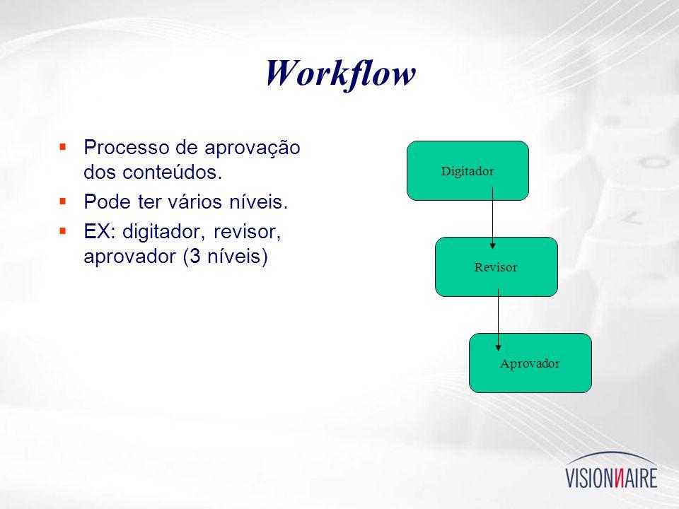 Workflow  Processo de aprovação dos conteúdos.  Pode ter vários níveis.