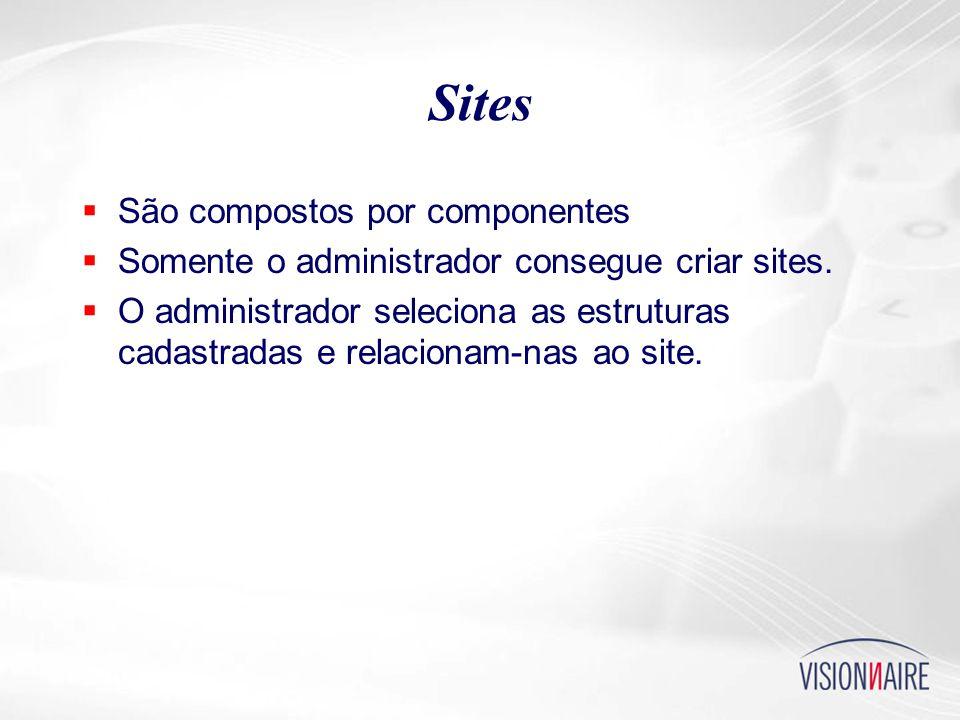 Sites  São compostos por componentes  Somente o administrador consegue criar sites.