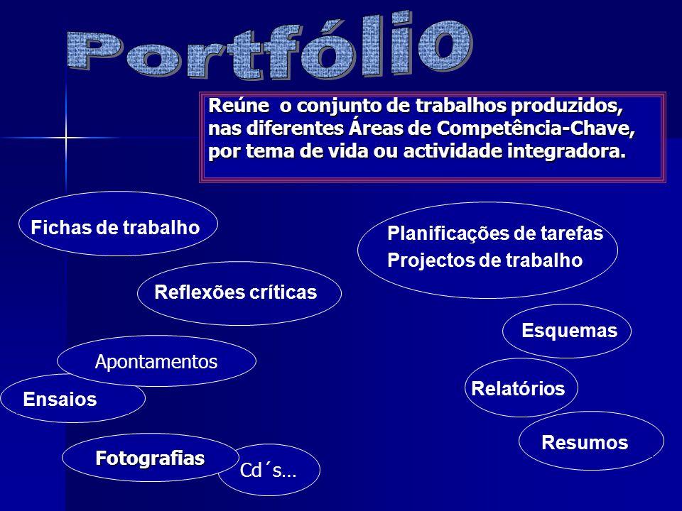 Reúne o conjunto de trabalhos produzidos, nas diferentes Áreas de Competência-Chave, por tema de vida ou actividade integradora. Relatórios Ensaios Re