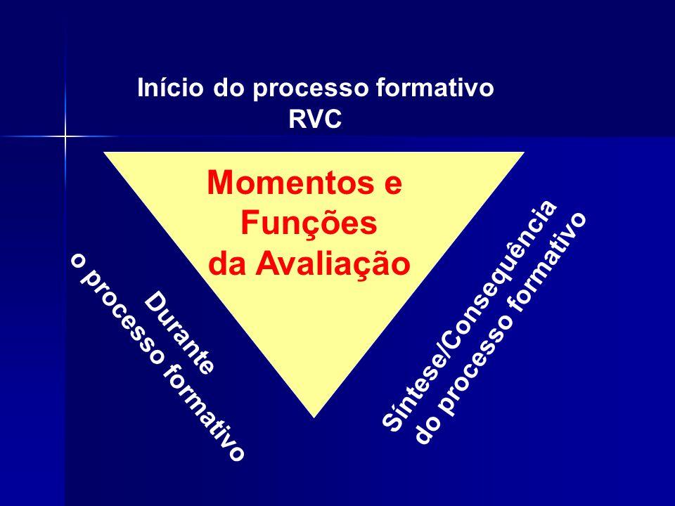 Momentos e Funções da Avaliação Início do processo formativo RVC Durante o processo formativo Síntese/Consequência do processo formativo