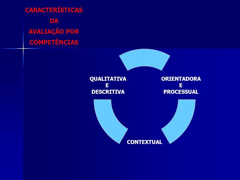 ORIENTADORA E PROCESSUAL CONTEXTUAL QUALITATIVA E DESCRITIVA CARACTERÍSTICAS DA AVALIAÇÃO POR COMPETÊNCIAS