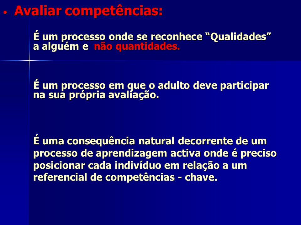 VALIDAR COMPETÊNCIAS implica uma avaliação múltipla em termos temporais.
