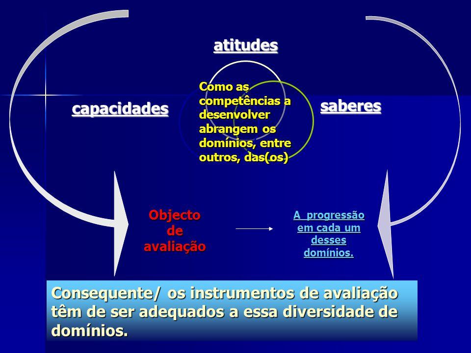 atitudes saberescapacidades Como as competências a desenvolver abrangem os domínios, entre outros, das(os) Consequente/ os instrumentos de avaliação t