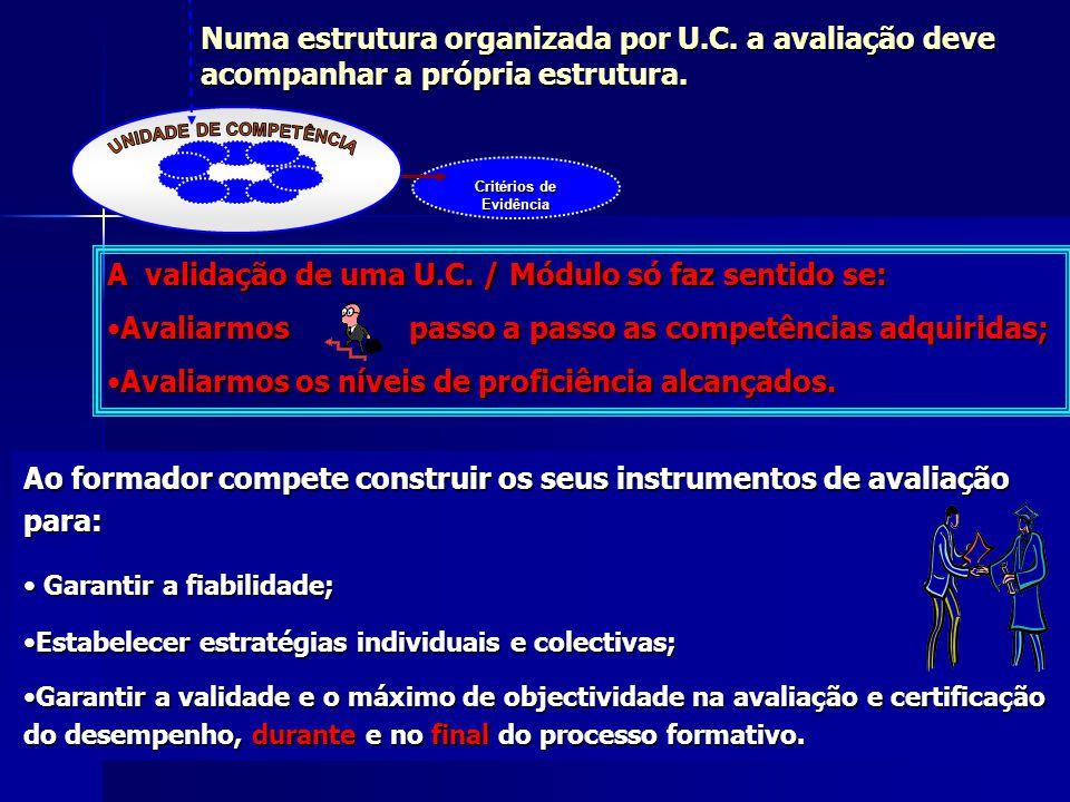 Critérios de Evidência Numa estrutura organizada por U.C. a avaliação deve acompanhar a própria estrutura. A validação de uma U.C. / Módulo só faz sen