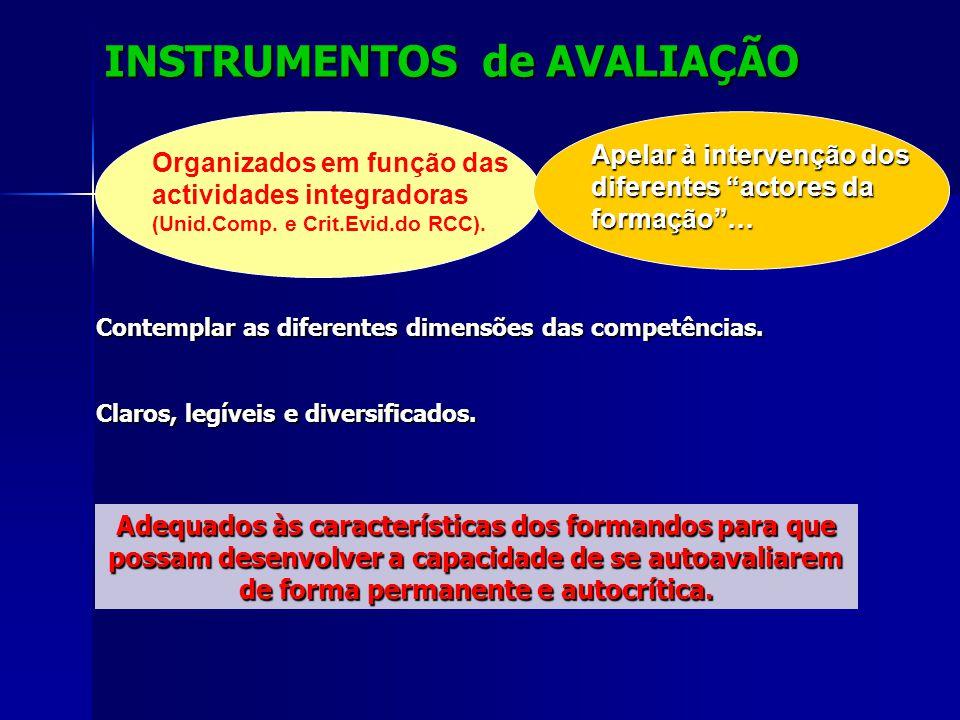 """INSTRUMENTOS de AVALIAÇÃO Organizados em função das actividades integradoras (Unid.Comp. e Crit.Evid.do RCC). Apelar à intervenção dos diferentes """"act"""