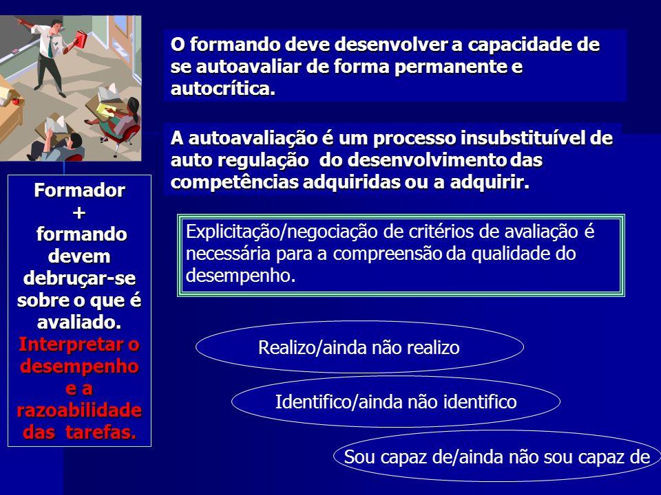 CURSO DE COZINHEIRO/A FICHA DE AVALIAÇÃO FORMANDO: PERÍODO DE AVALIAÇÃO: CIDADANIA E EMPREGABILIDADE NÍVEL 3 Unidade de Competência Critérios de Evidência A A (* ) AFAF(*)(*)AFAF(*)(*) Organização Política dos Estados Democráticos Competências para trabalhar em grupo CE3A  Transmitir conclusões  Liderar um grupo  Estabelecer compromissos  Reconhecer e respeitar a diversidade dos outros  Resolver interesses divergentes Organização Económica dos Estados Democráticos Competências de adaptabilidade e flexibilidade CE3B  Ajustar o desempenho profissional a variações imprevistas  Assumir riscos controladamente e gerir recursos  Fornecer informação de retorno (feed-back)  Conhecer os sistemas organizacionais e sociais  Identificar e sugerir novas formas de realizar tarefas  Ter iniciativas e evidenciar capacidades de empreendimento Educação/Formação, Profissão e Trabalho/Emprego Competências de Educação/Formação ao longo da vida CE3C  Aprender a aprender  Construir uma carteira de competências individual  Utilizar tecnologias de formação à distância  Posicionar-se face às relações entre deontologia e inovação tecnológica  Conhecer dispositivos e mecanismos de concertação social Ambiente e Saúde Competências de relacionamento interpessoal CE3D  Ensinar os outros  Conduzir negociações  Gerir e negociar disputas  Tomar posição face à reintegração social das vítimas de acidentes  Relacionar meio ambiente e desenvolvimento sócio-económico  Conhecer o papel do Estado na promoção da saúde dos cidadãos AA – Auto Avaliação AF – Avaliação Formador * assinalar as evidências que considere já adquiridas
