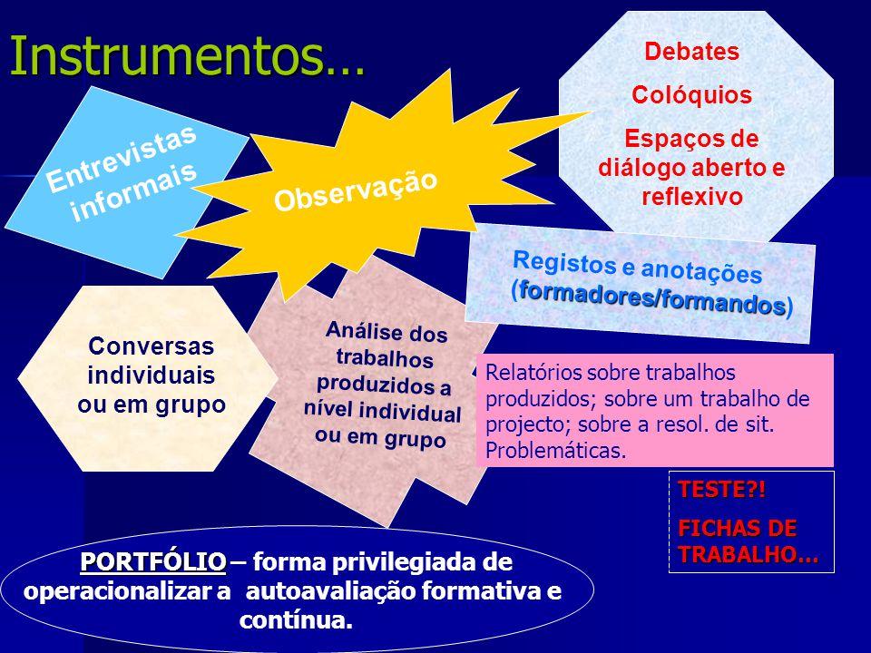 Instrumentos… Debates Colóquios Espaços de diálogo aberto e reflexivo Análise dos trabalhos produzidos a nível individual ou em grupo Conversas indivi