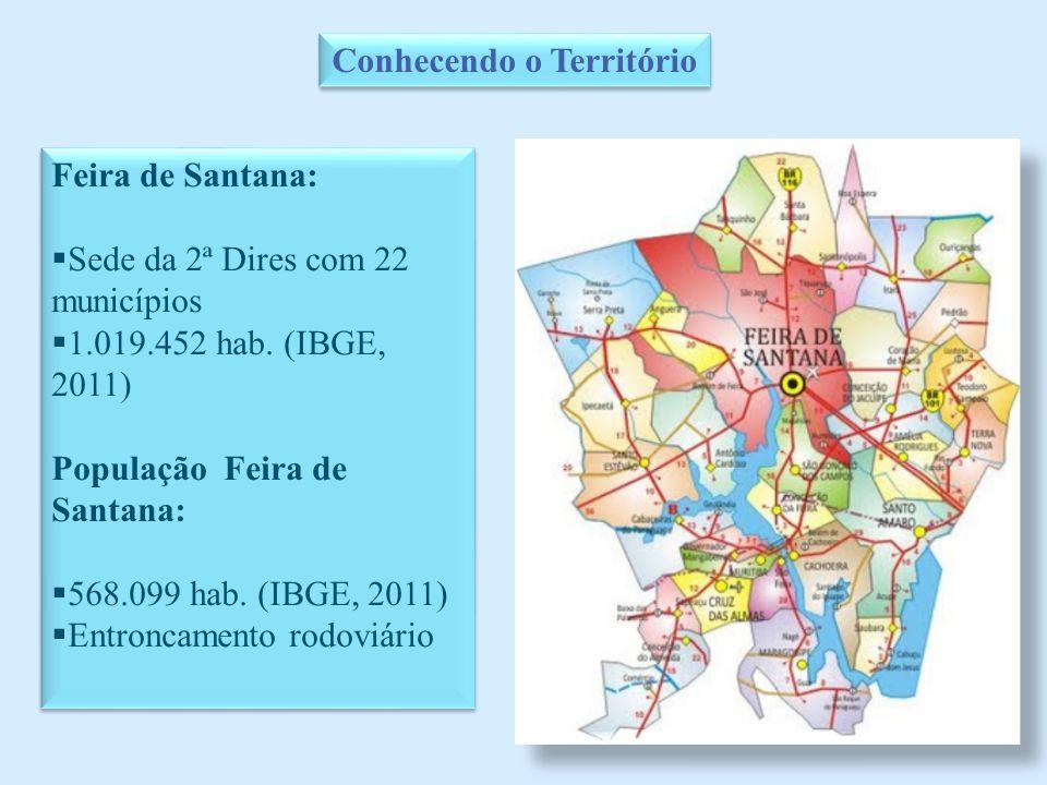 Feira de Santana:  Sede da 2ª Dires com 22 municípios  1.019.452 hab.