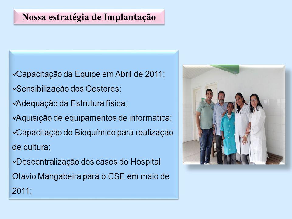 Organização do Serviço  Baciloscopia  Cultura  PPD  HIV  Exames laboratoriais  Oferta de cestas básicas e vale-transportes  Atualização e análise dos sistemas de informação semanal  Ações educativas FACILIDADES