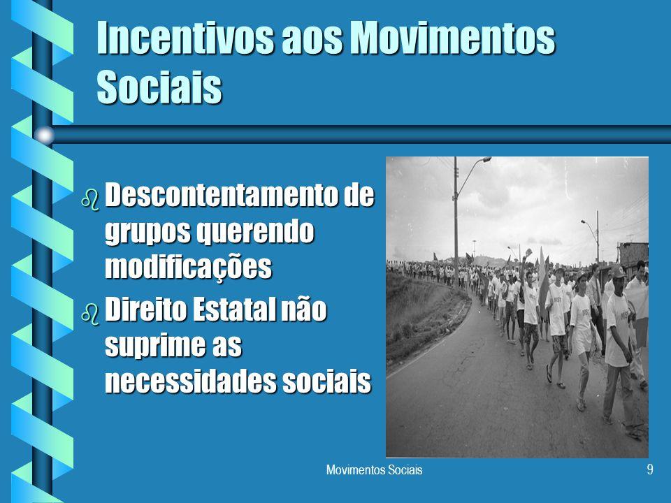 Movimentos Sociais9 Incentivos aos Movimentos Sociais b Descontentamento de grupos querendo modificações b Direito Estatal não suprime as necessidades