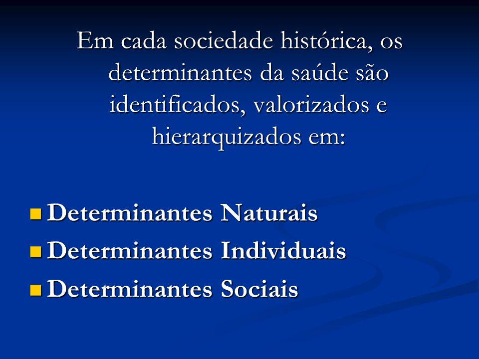 Em cada sociedade histórica, os determinantes da saúde são identificados, valorizados e hierarquizados em: Determinantes Naturais Determinantes Natura