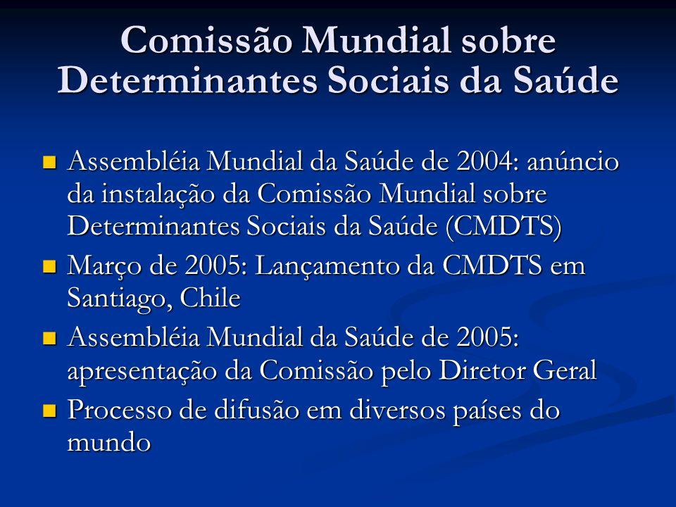 Comissão Mundial sobre Determinantes Sociais da Saúde Assembléia Mundial da Saúde de 2004: anúncio da instalação da Comissão Mundial sobre Determinant