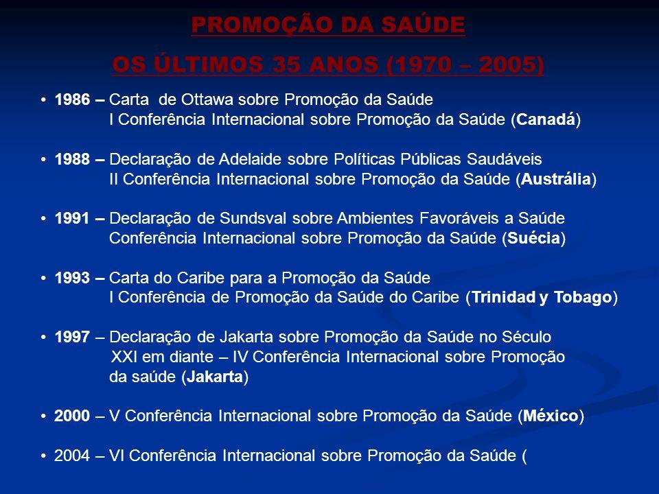 PROMOÇÃO DA SAÚDE OS ÚLTIMOS 35 ANOS (1970 – 2005) 1986 – Carta de Ottawa sobre Promoção da Saúde I Conferência Internacional sobre Promoção da Saúde