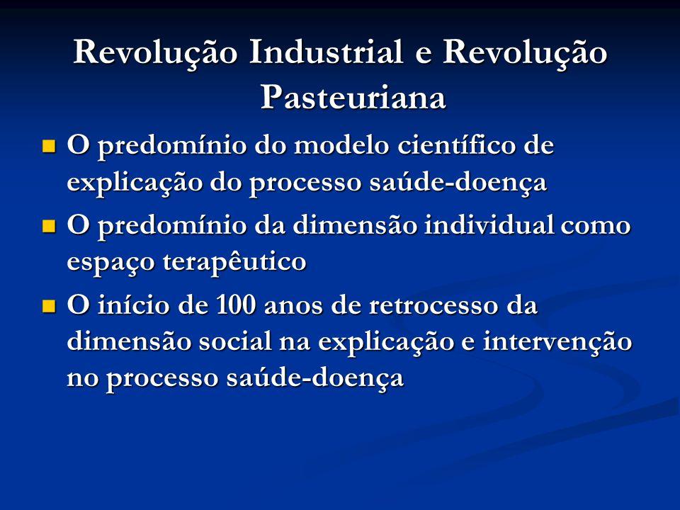 Revolução Industrial e Revolução Pasteuriana O predomínio do modelo científico de explicação do processo saúde-doença O predomínio do modelo científic