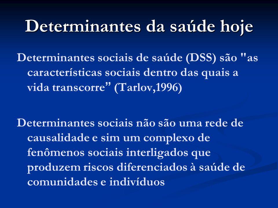 Determinantes da saúde hoje Determinantes sociais de saúde (DSS) são