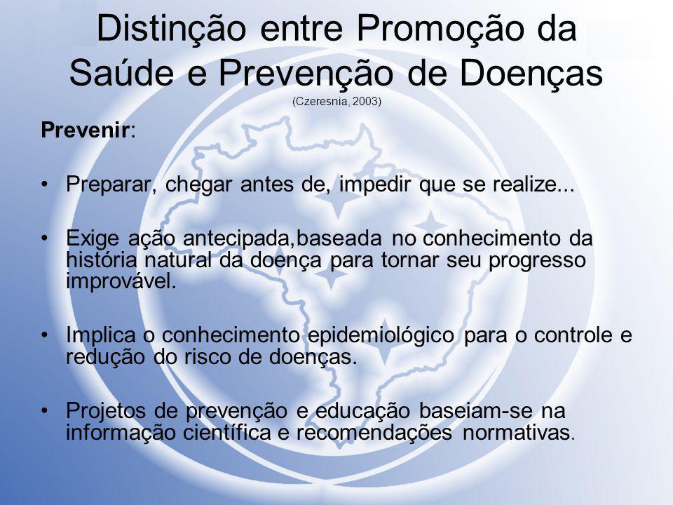 Distinção entre Promoção da Saúde e Prevenção de Doenças (Czeresnia, 2003) Prevenir: Preparar, chegar antes de, impedir que se realize... Exige ação a
