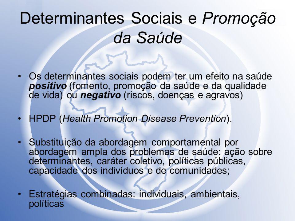 Determinantes Sociais e Promoção da Saúde Os determinantes sociais podem ter um efeito na saúde positivo (fomento, promoção da saúde e da qualidade de