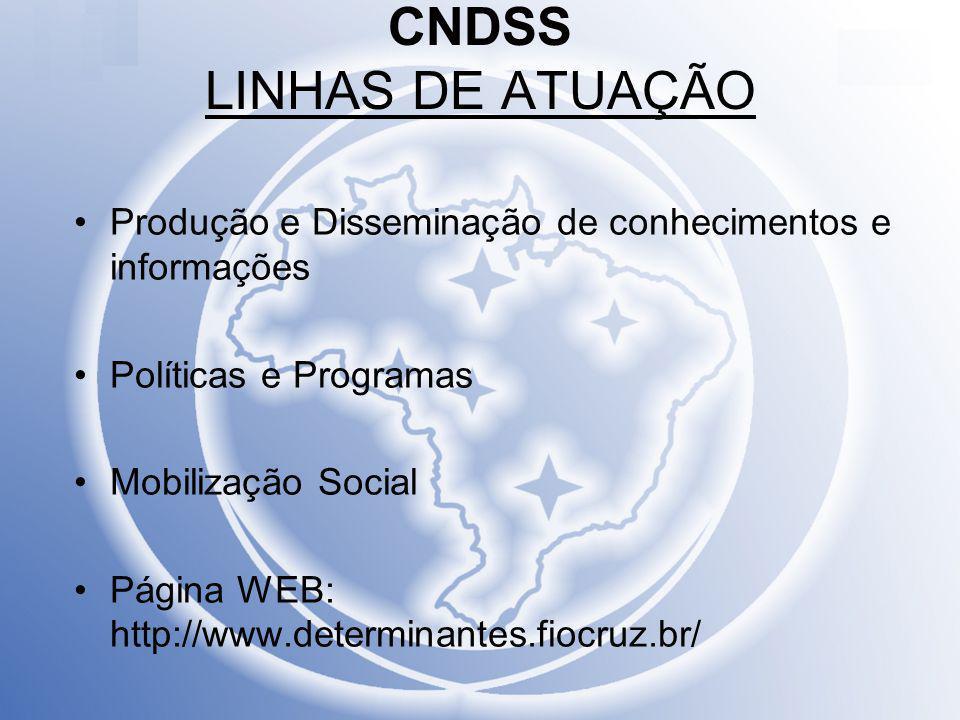 CNDSS LINHAS DE ATUAÇÃO Produção e Disseminação de conhecimentos e informações Políticas e Programas Mobilização Social Página WEB: http://www.determi