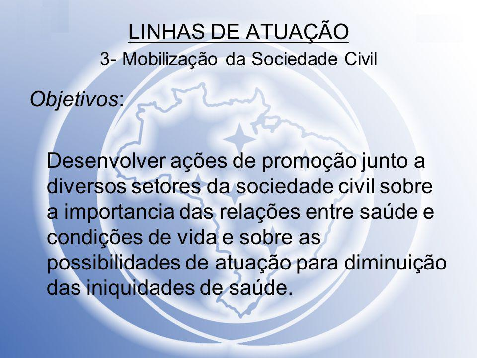 LINHAS DE ATUAÇÃO 3- Mobilização da Sociedade Civil Objetivos: Desenvolver ações de promoção junto a diversos setores da sociedade civil sobre a impor