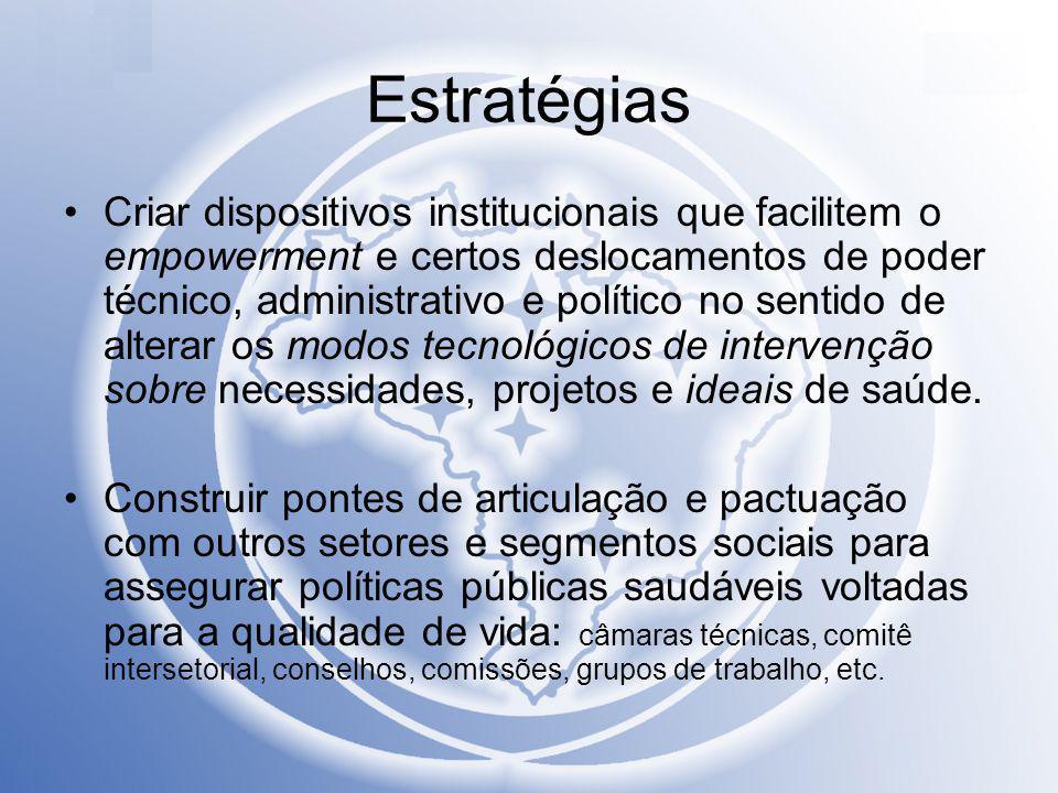 Estratégias Criar dispositivos institucionais que facilitem o empowerment e certos deslocamentos de poder técnico, administrativo e político no sentid