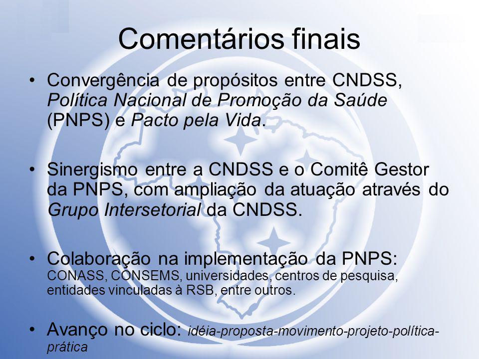 Comentários finais Convergência de propósitos entre CNDSS, Política Nacional de Promoção da Saúde (PNPS) e Pacto pela Vida. Sinergismo entre a CNDSS e