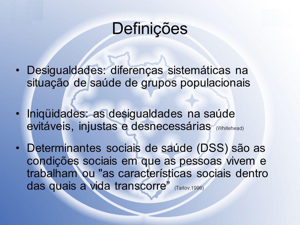 30 ANOS DEBATENDO A DETERMINAÇÃO DO PROCESSO SAÚDE-DOENÇA Emergência da Epidemiologia Social na América Latina: Laurell (1976) e Breilh (1979) Tarefas iniciais 1 ª ) Demonstrar que a doença, tem caráter histórico e social; 2 ª ) Definir o objeto de estudo, que permita um aprofundamento na compreensão do processo saúde- doença como processo social; 3 ª ) Modo de conceituar a causalidade, ou melhor, a determinação (Laurell, 1982).