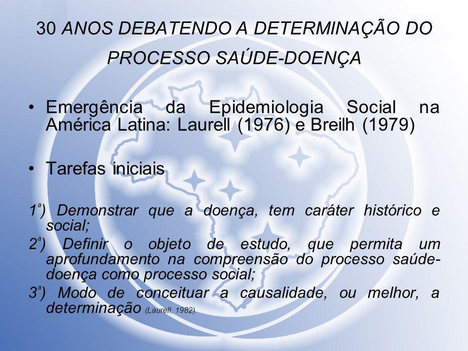 30 ANOS DEBATENDO A DETERMINAÇÃO DO PROCESSO SAÚDE-DOENÇA Emergência da Epidemiologia Social na América Latina: Laurell (1976) e Breilh (1979) Tarefas