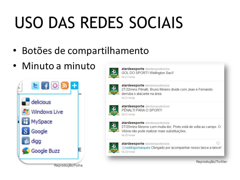 Botões de compartilhamento Minuto a minuto USO DAS REDES SOCIAIS Reprodução/Folha Reprodução/Twitter
