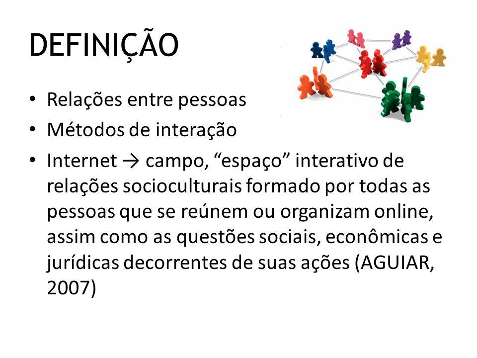 """DEFINIÇÃO Relações entre pessoas Métodos de interação Internet → campo, """"espaço"""" interativo de relações socioculturais formado por todas as pessoas qu"""