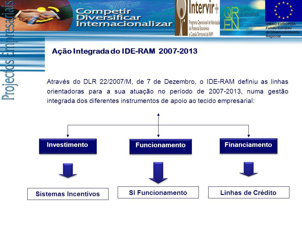 UNIÃO EUROPEIA Fundo Europeu de Desenvolvimento Regional Através do DLR 22/2007/M, de 7 de Dezembro, o IDE-RAM definiu as linhas orientadoras para a sua atuação no período de 2007-2013, numa gestão integrada dos diferentes instrumentos de apoio ao tecido empresarial: Investimento Funcionamento Financiamento SI Funcionamento Linhas de CréditoSistemas Incentivos Ação Integrada do IDE-RAM 2007-2013