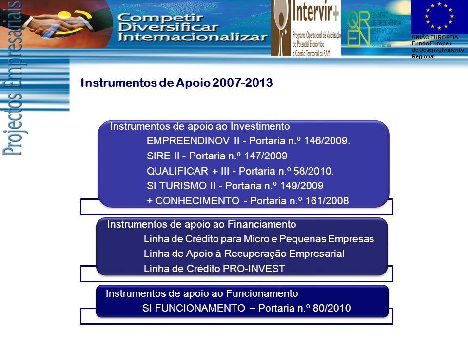 UNIÃO EUROPEIA Fundo Europeu de Desenvolvimento Regional Instrumentos de Apoio 2007-2013 Instrumentos de apoio ao Investimento EMPREENDINOV II - Portaria n.º 146/2009.
