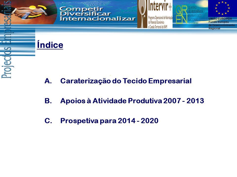 UNIÃO EUROPEIA Fundo Europeu de Desenvolvimento Regional Índice A.Caraterização do Tecido Empresarial B.Apoios à Atividade Produtiva 2007 - 2013 C.Prospetiva para 2014 - 2020