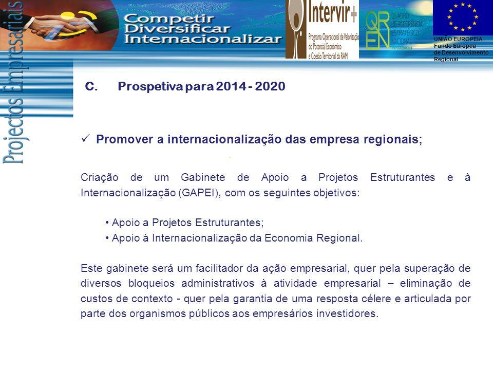 UNIÃO EUROPEIA Fundo Europeu de Desenvolvimento Regional Criação de um Gabinete de Apoio a Projetos Estruturantes e à Internacionalização (GAPEI), com os seguintes objetivos: Apoio a Projetos Estruturantes; Apoio à Internacionalização da Economia Regional.