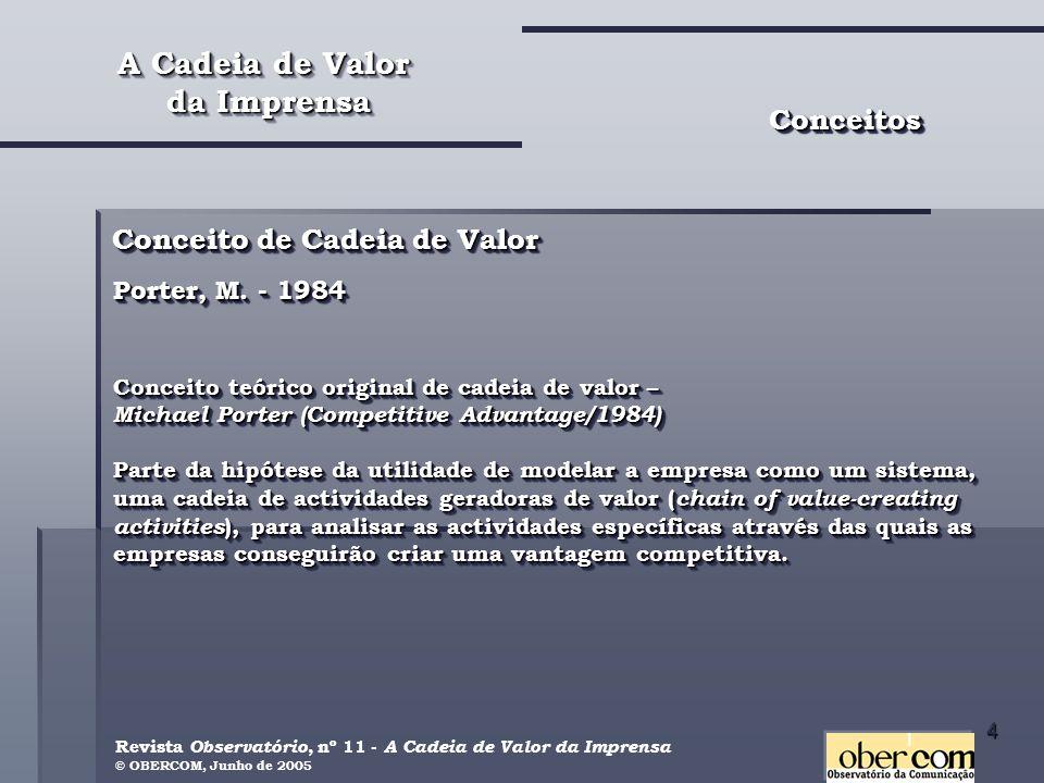 4 ConceitosConceitos Conceito de Cadeia de Valor Porter, M.