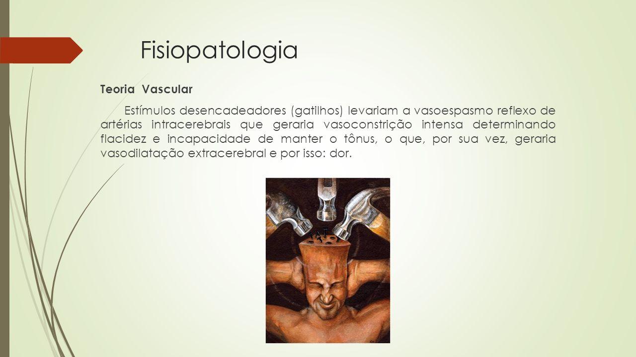 Fisiopatologia Teoria Atual Há evidências de que o processo se desenvolva da seguinte forma: há alteração genética de canais de cálcio cerebrais, que leva a um estado de hiperexcitabilidade do encéfalo (aumento de aspartato e glutamato ; diminuição do íon magnésio; e alteração de canais de cálcio dependentes de voltagem) tornando o SNC mais susceptível a estímulos externos e internos ( gatilhos ).