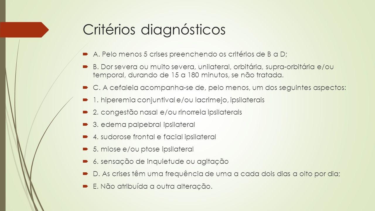 Critérios diagnósticos  CEFALEIA EM SALVAS EPISÓDICAS:  A.
