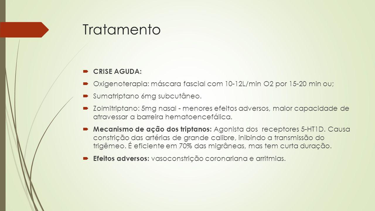 Tratamento  PROFILÁTICO:  Verapamil 240-480mg/dia (droga de escolha), Valproato 500-2000mg, Carbonato de Lítio (?) e Ergotamina.