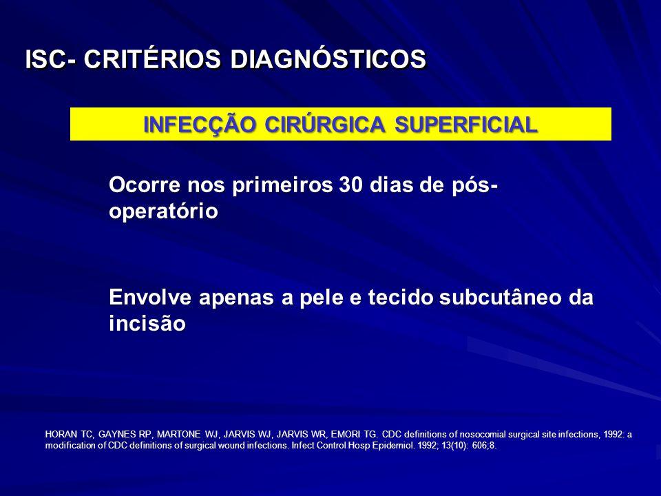 TOPOGRAFIA DA INFECÇÃO DE SÍTIO CIRÚRGICO (ISC) Horan. Am J Infect Control 1992;20:271-4 Pele Tecido celular subcutâneo Fáscia e músculo ISC órgão/esp