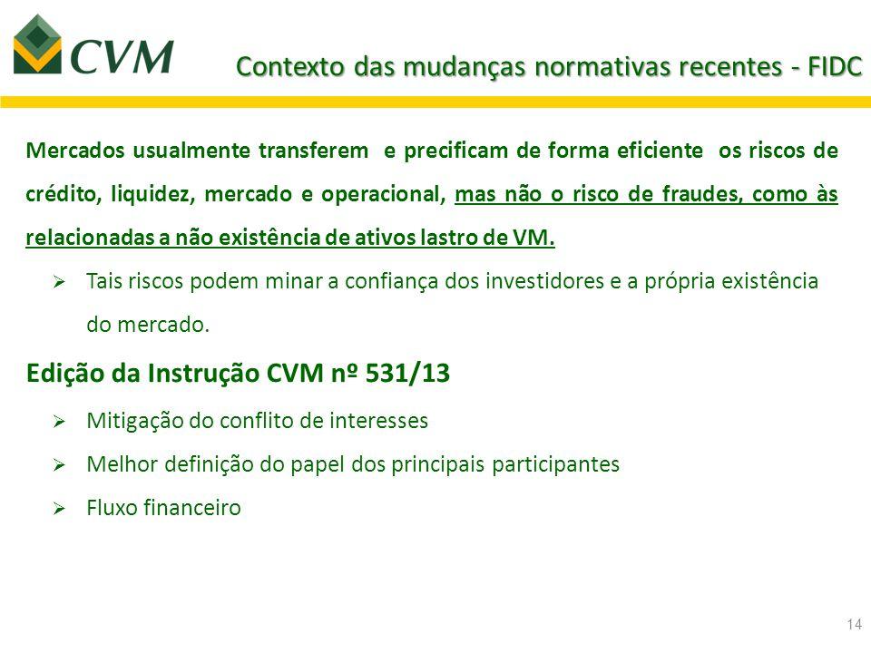 Queda do segmento financeiro (Originar -> Distribuir) Aumento substancial da participação do segmento comercial 15 Carteira por segmento Fonte: CVM OBS: excluído o FIDC-NP do Sistema Petrobras 20122013