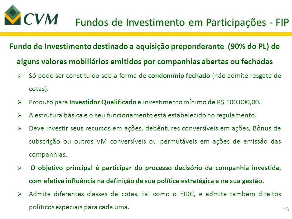 Fundos de Investimento em Participações - FIP Requisitos mínimos de Governança para as companhias fechadas  Estabelecimento de um mandado unificado de 1 (um) ano para todo o Conselho de Administração.