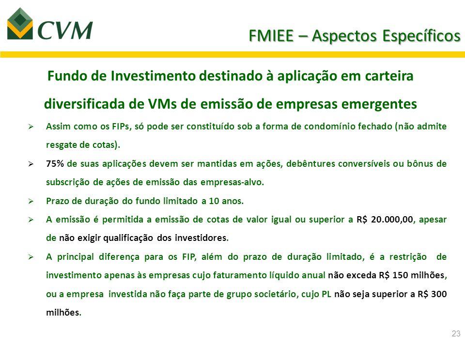 24 Evolução da Indústria de FIP CAGR: 66% a.a; desde a sua criação, o crescimento acumulado é de 5.609% Fonte: CVM