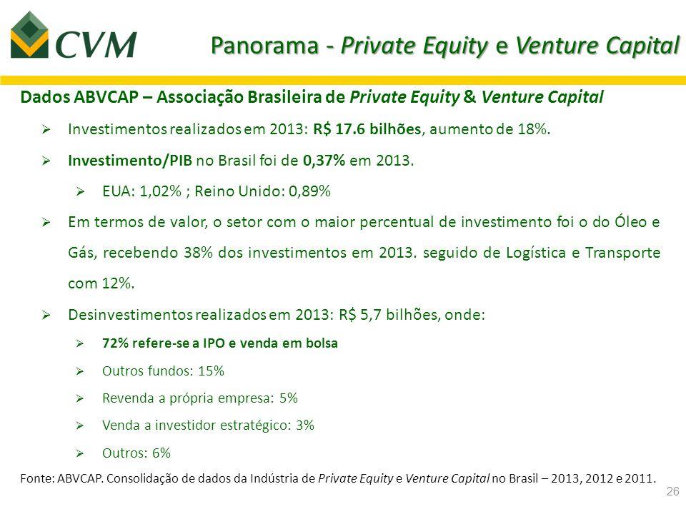 O que esperar da Indústria de Private Equity e Venture Capital.