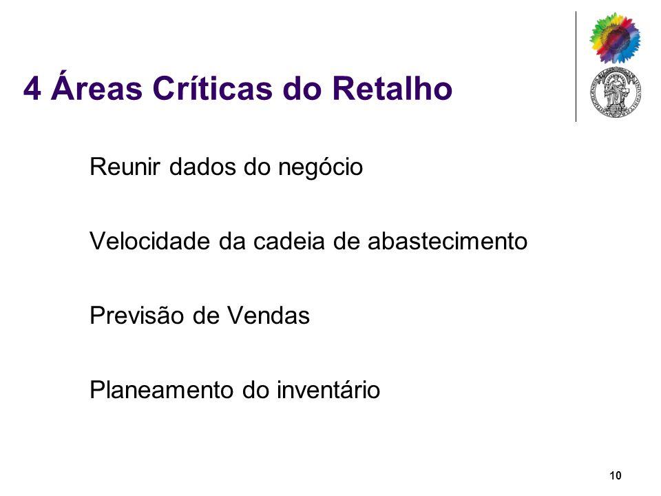 4 Áreas Críticas do Retalho Reunir dados do negócio Velocidade da cadeia de abastecimento Previsão de Vendas Planeamento do inventário 10