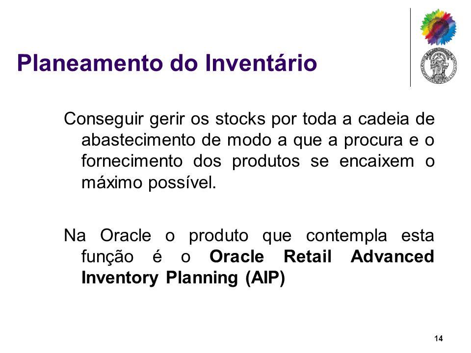 Planeamento do Inventário Conseguir gerir os stocks por toda a cadeia de abastecimento de modo a que a procura e o fornecimento dos produtos se encaix