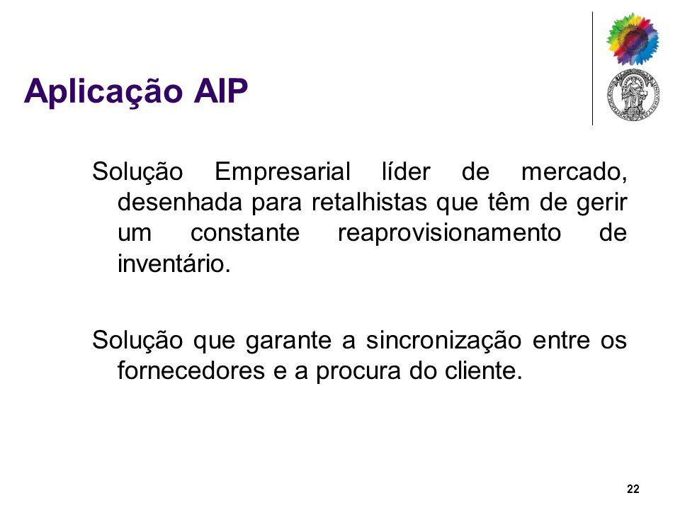 Aplicação AIP Solução Empresarial líder de mercado, desenhada para retalhistas que têm de gerir um constante reaprovisionamento de inventário. Solução