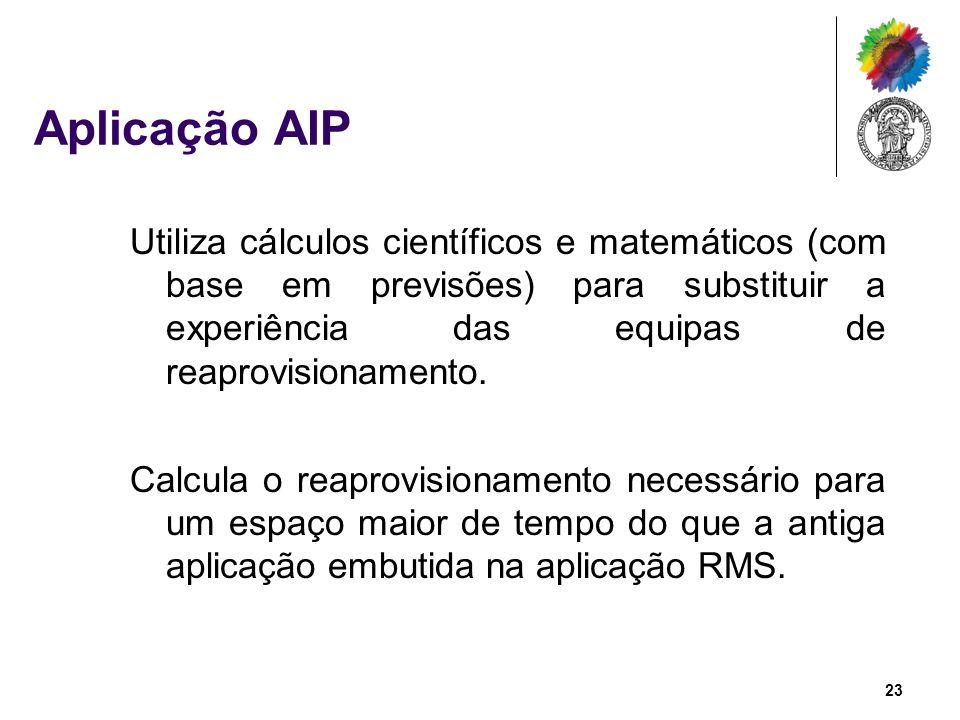 Aplicação AIP Utiliza cálculos científicos e matemáticos (com base em previsões) para substituir a experiência das equipas de reaprovisionamento. Calc