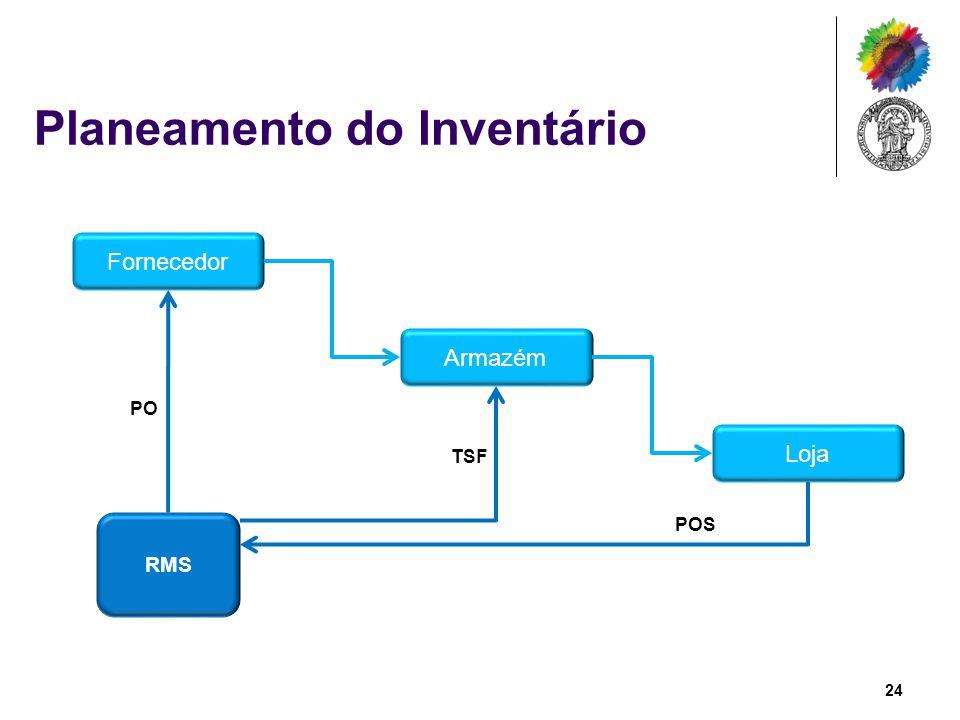Planeamento do Inventário Fornecedor Armazém Loja RMS PO TSF POS 24