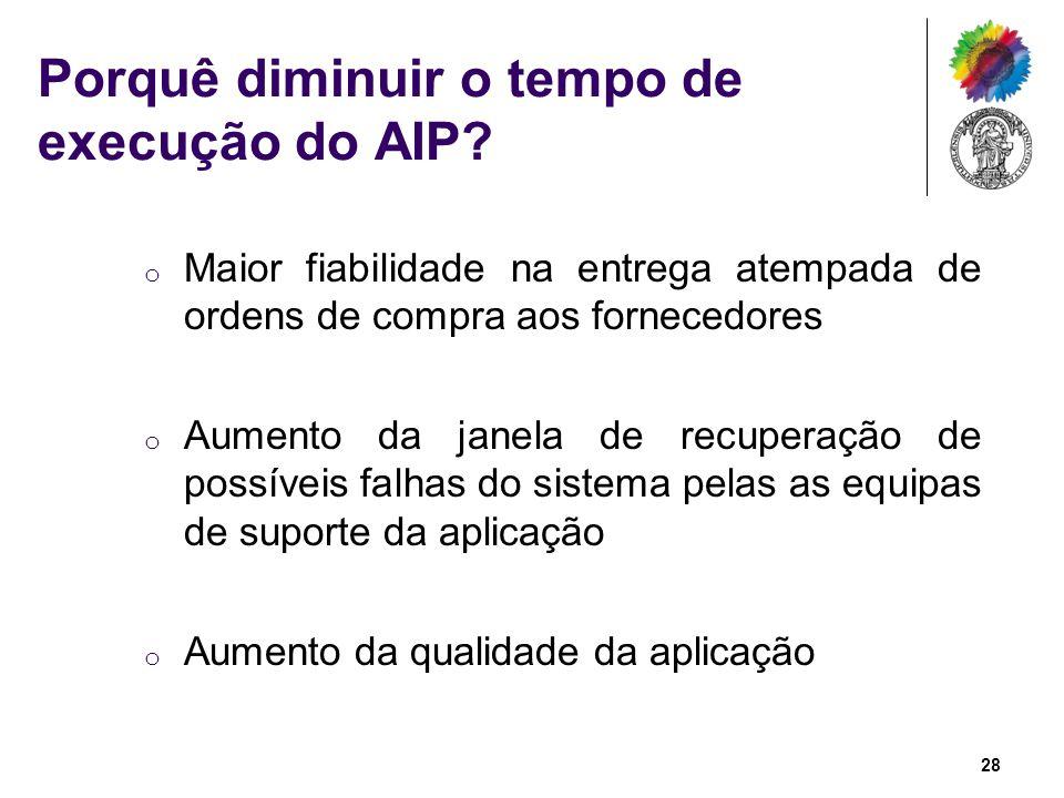 Porquê diminuir o tempo de execução do AIP? o Maior fiabilidade na entrega atempada de ordens de compra aos fornecedores o Aumento da janela de recupe