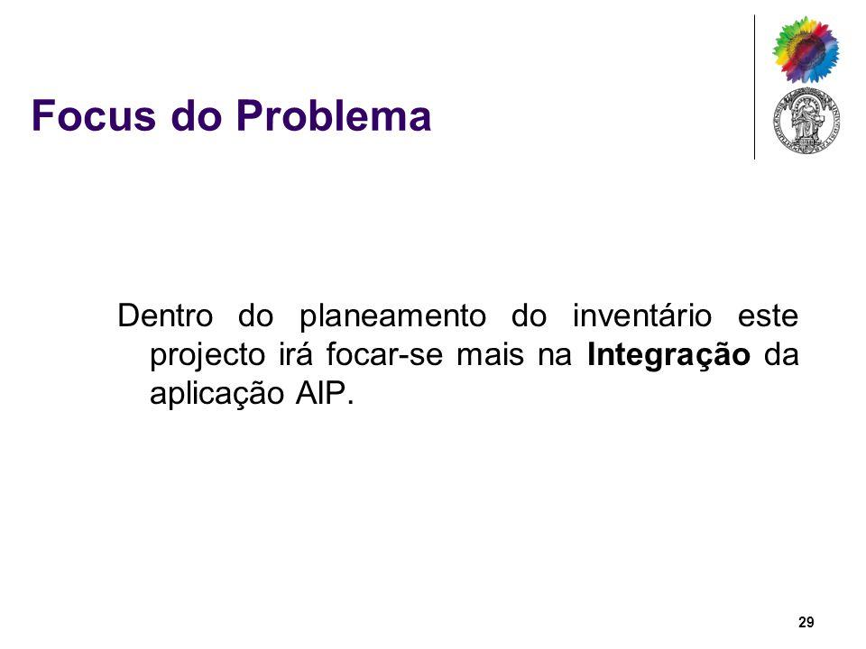 Focus do Problema Dentro do planeamento do inventário este projecto irá focar-se mais na Integração da aplicação AIP. 29